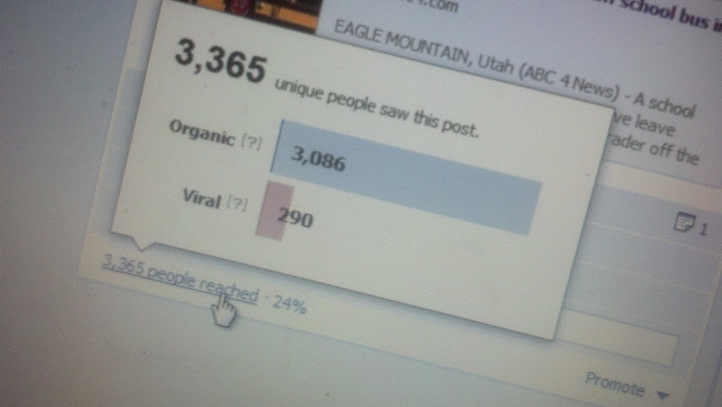 Facebook now shows the percentage of people being reached with each post
