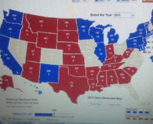 Predicting 2012